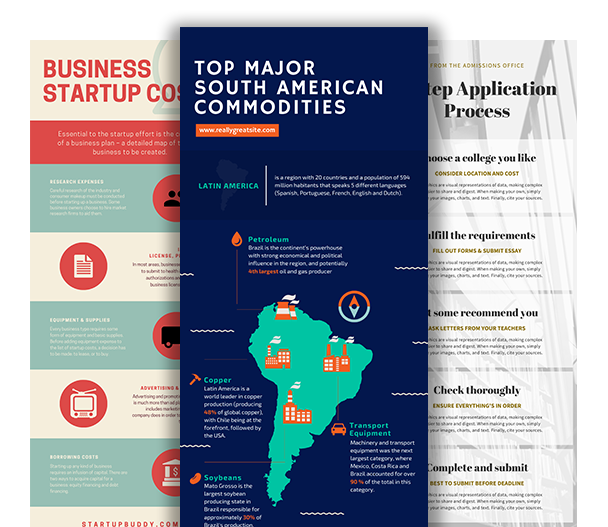three infographic posters overlapping